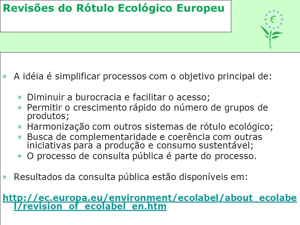 Revisões do Rótulo Ecológico Europeu