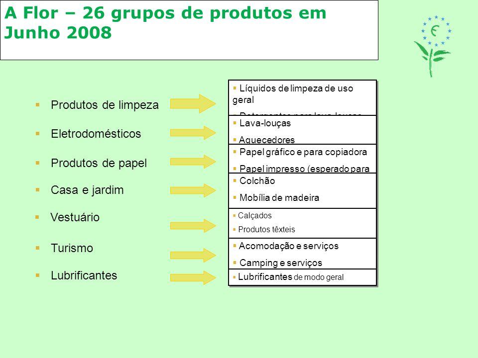 A Flor – 26 grupos de produtos em Junho 2008