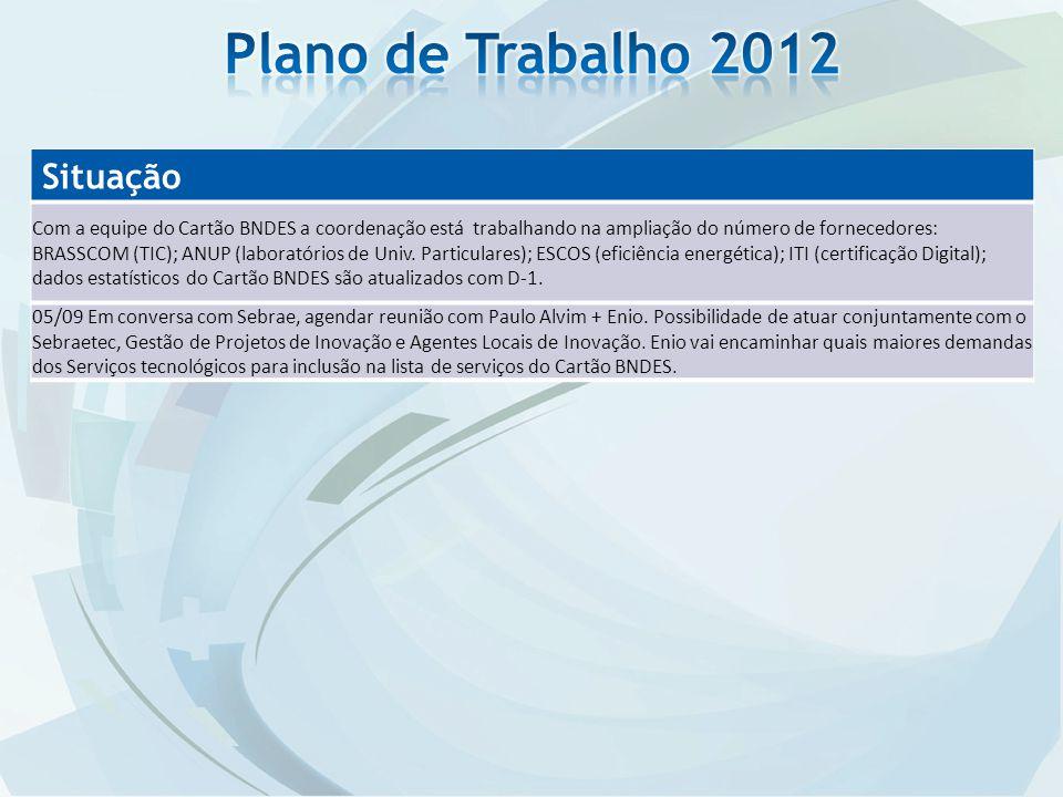Plano de Trabalho 2012 Situação