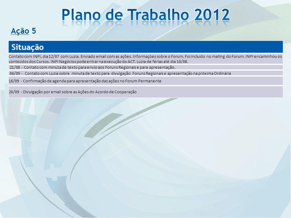 Plano de Trabalho 2012 Situação Ação 5