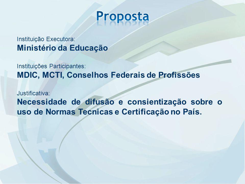 Proposta Ministério da Educação
