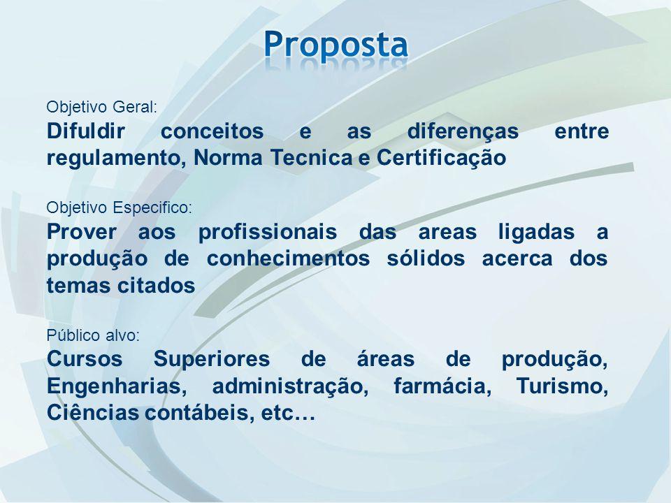 Proposta Objetivo Geral: Difuldir conceitos e as diferenças entre regulamento, Norma Tecnica e Certificação.