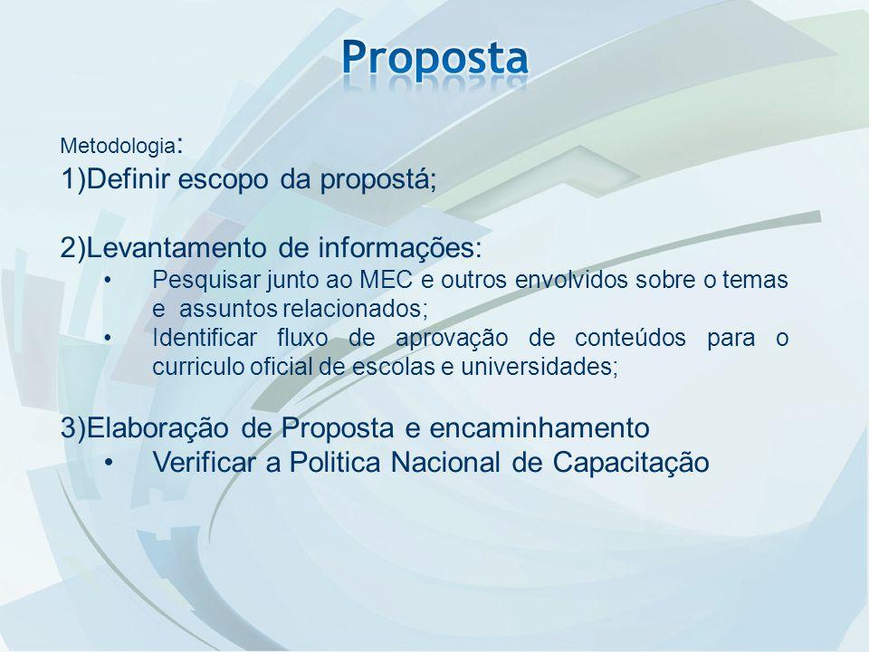 Proposta Definir escopo da propostá; Levantamento de informações: