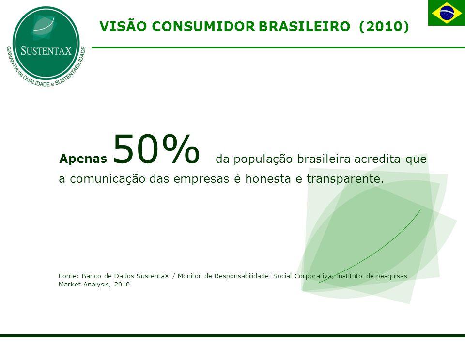 VISÃO CONSUMIDOR BRASILEIRO (2010)