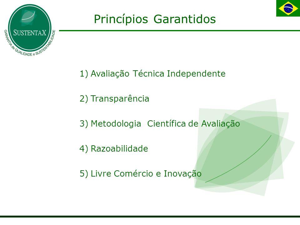 Princípios Garantidos