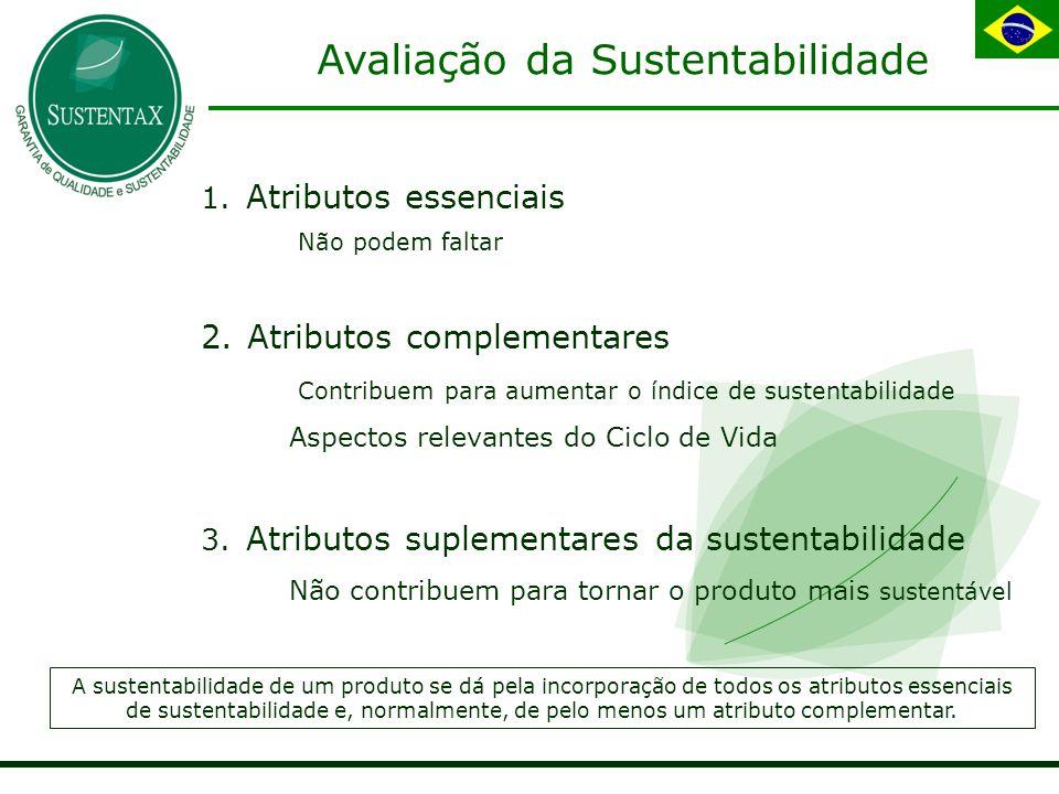 Avaliação da Sustentabilidade