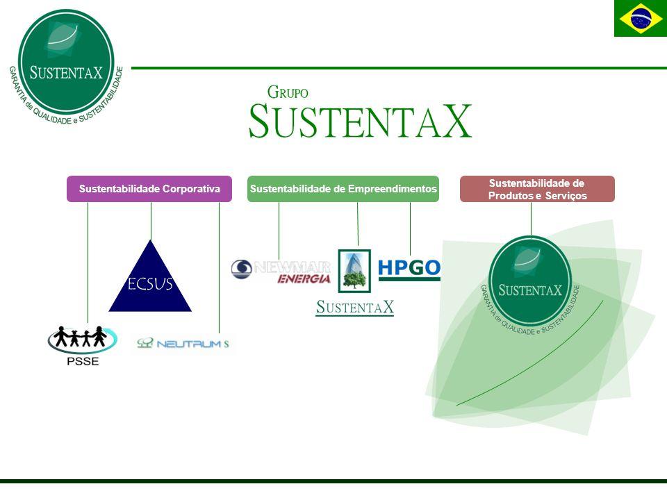Sustentabilidade Corporativa Sustentabilidade de Empreendimentos