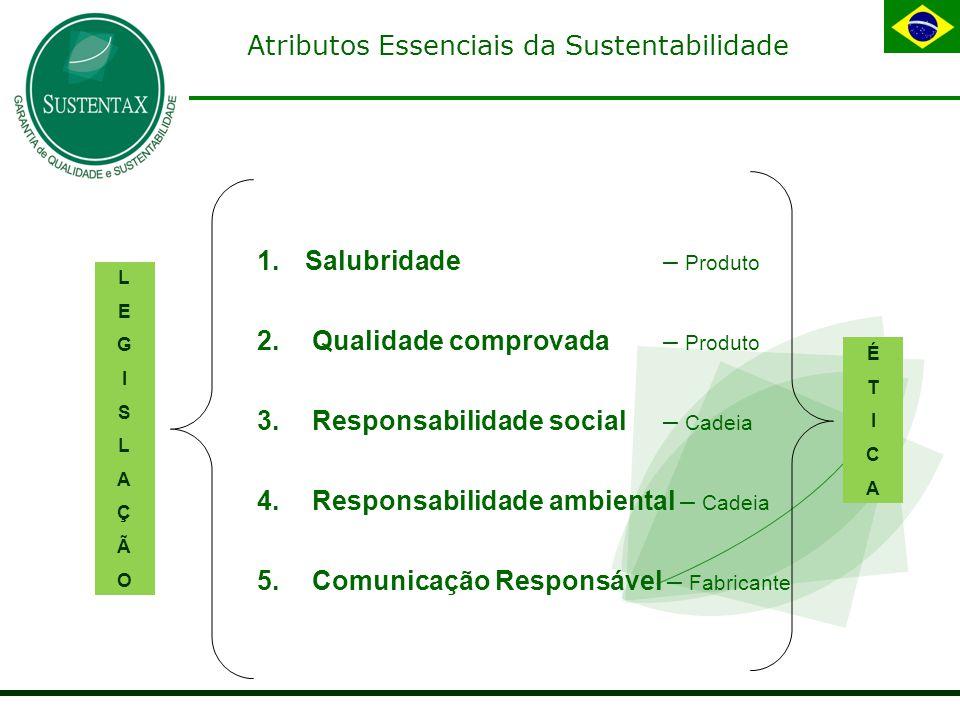 Atributos Essenciais da Sustentabilidade