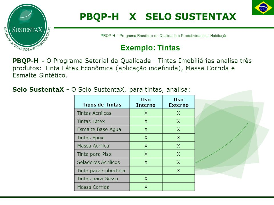 PBQP-H X SELO SUSTENTAX