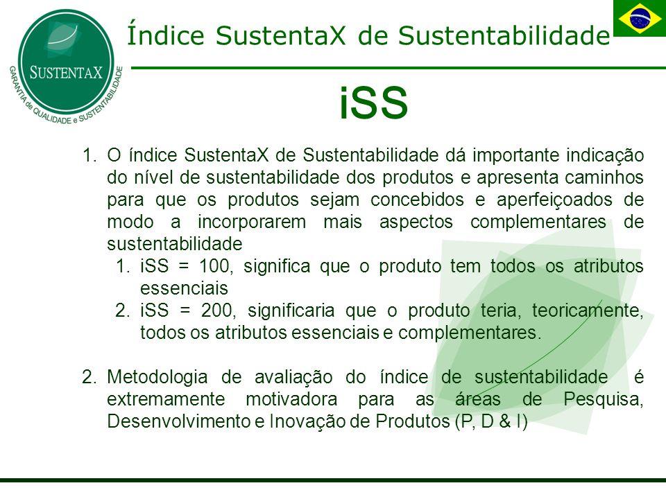 iSS Índice SustentaX de Sustentabilidade