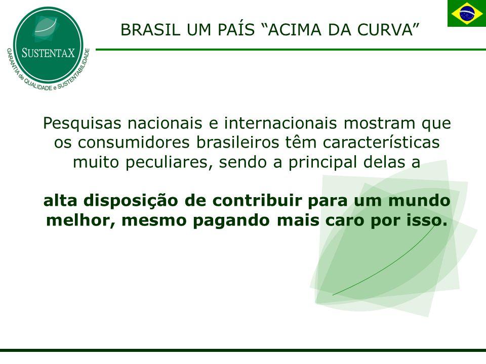 BRASIL UM PAÍS ACIMA DA CURVA