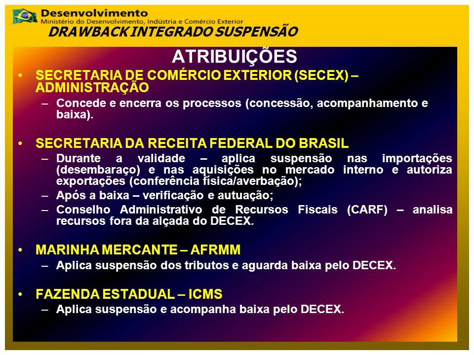 ATRIBUIÇÕES DRAWBACK INTEGRADO SUSPENSÃO