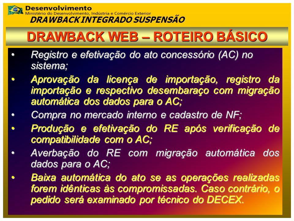 DRAWBACK WEB – ROTEIRO BÁSICO