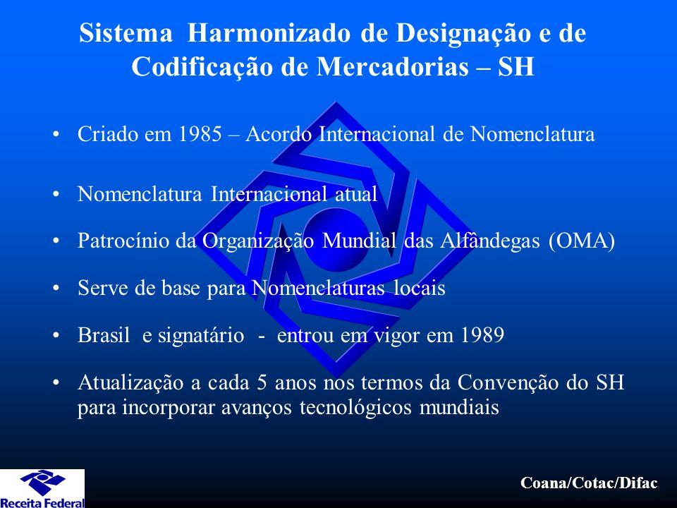 Sistema Harmonizado de Designação e de Codificação de Mercadorias – SH