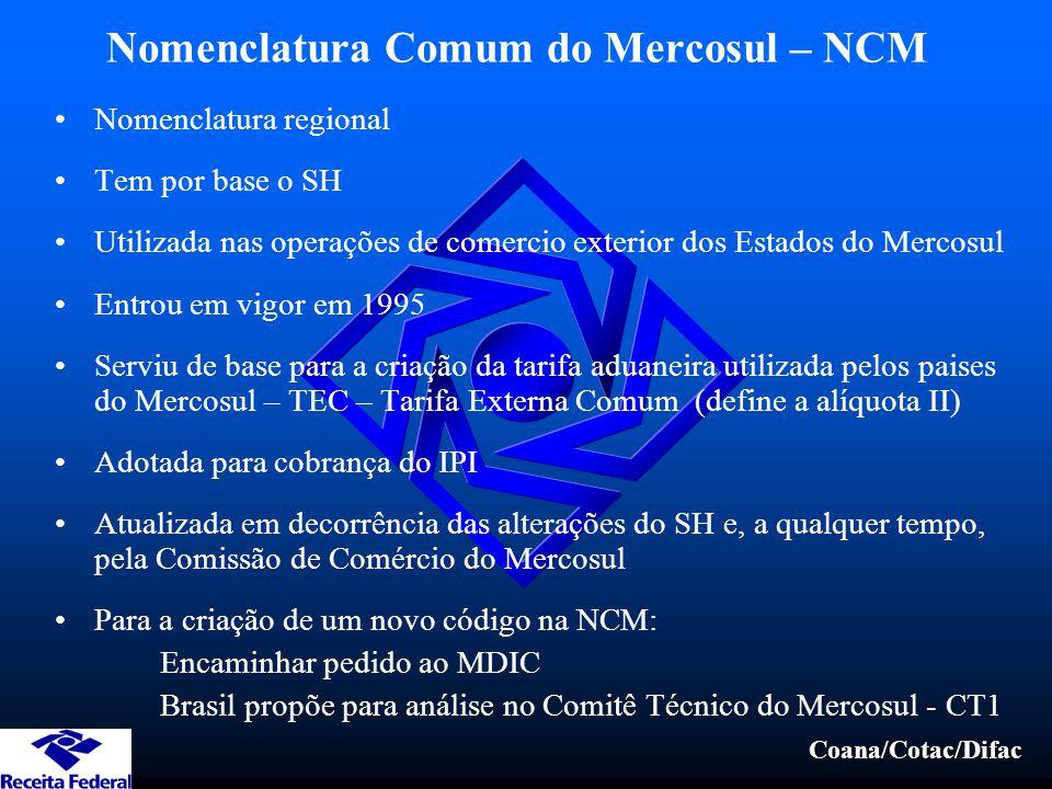 Nomenclatura Comum do Mercosul – NCM