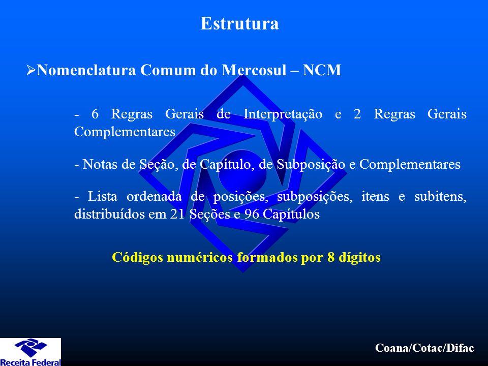 Códigos numéricos formados por 8 dígitos