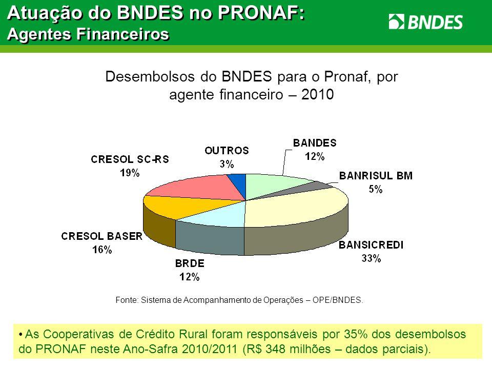 Desembolsos do BNDES para o Pronaf, por agente financeiro – 2010