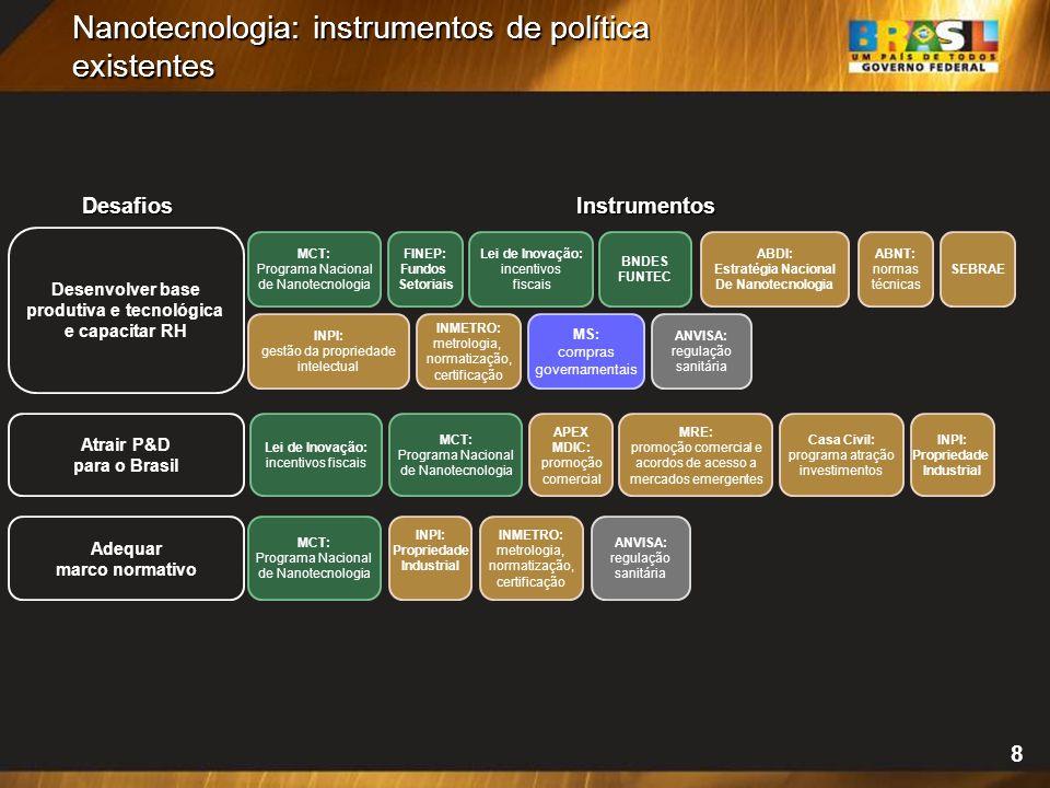 Nanotecnologia: instrumentos de política existentes
