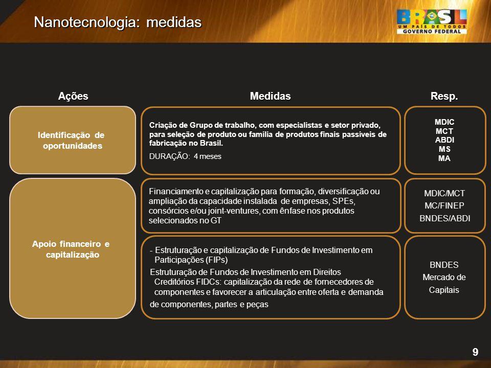 Nanotecnologia: medidas