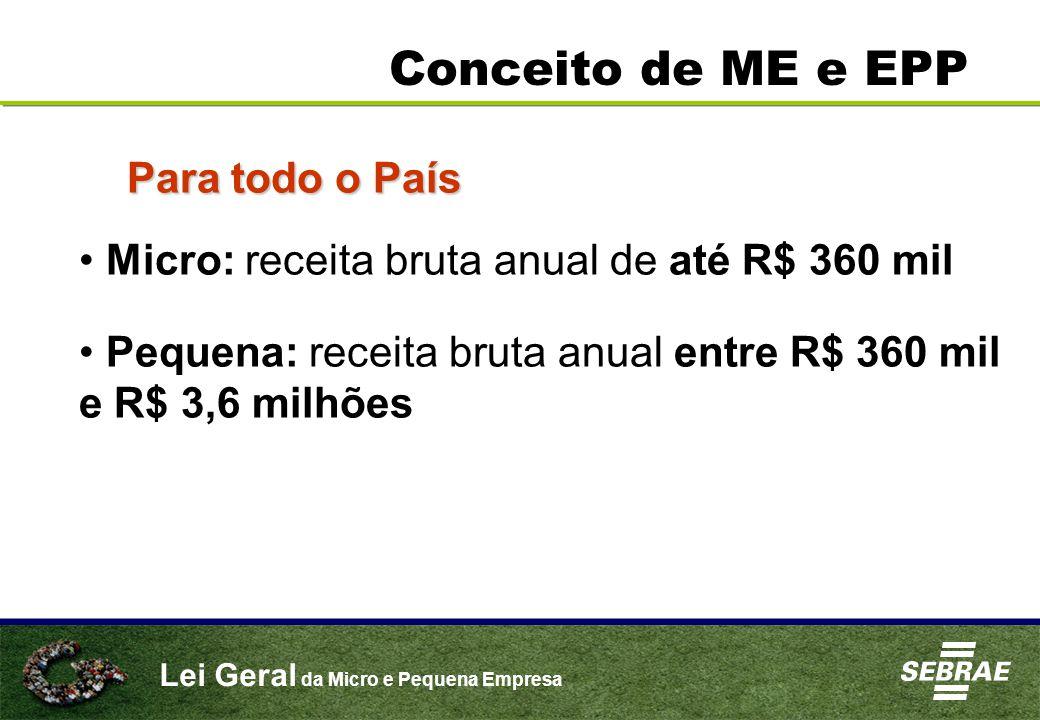 Conceito de ME e EPP Micro: receita bruta anual de até R$ 360 mil