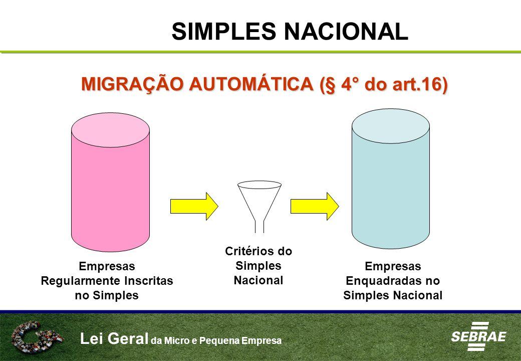 SIMPLES NACIONAL MIGRAÇÃO AUTOMÁTICA (§ 4° do art.16)