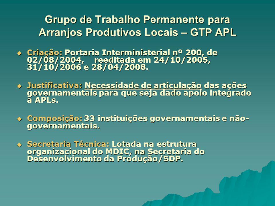 Grupo de Trabalho Permanente para Arranjos Produtivos Locais – GTP APL