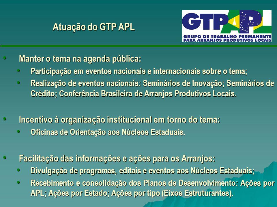 Atuação do GTP APL Manter o tema na agenda pública: