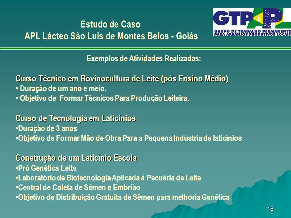 Estudo de Caso APL Lácteo São Luis de Montes Belos - Goiás