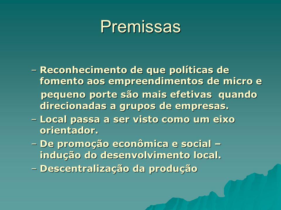 Premissas Reconhecimento de que políticas de fomento aos empreendimentos de micro e.