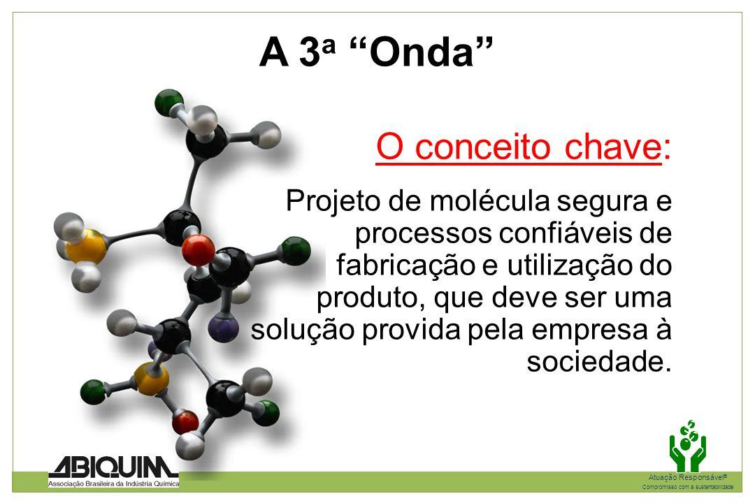 A 3a Onda O conceito chave: