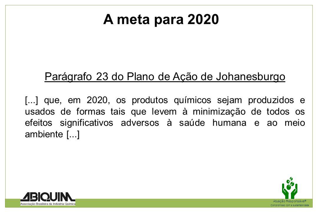 Parágrafo 23 do Plano de Ação de Johanesburgo