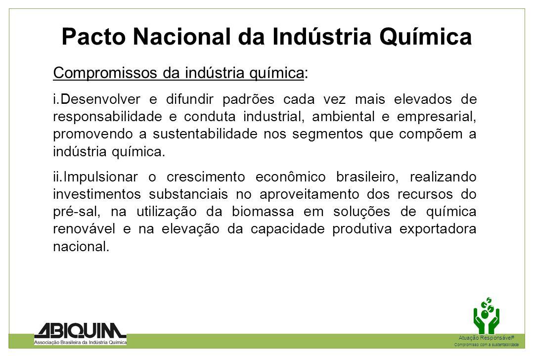 Pacto Nacional da Indústria Química