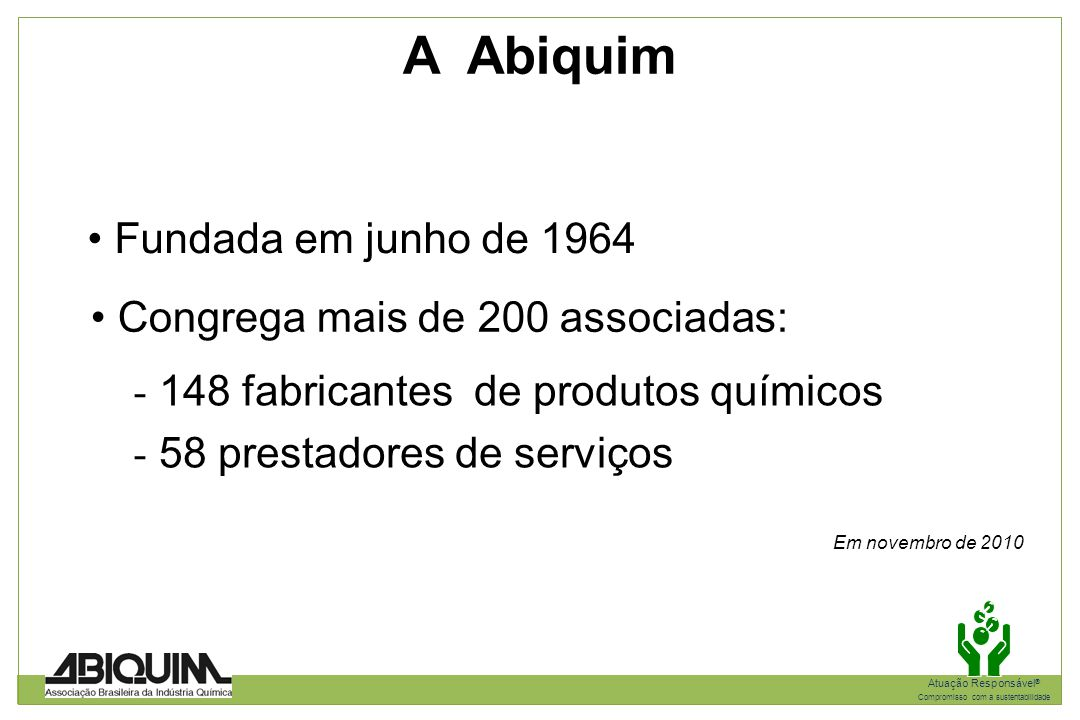 A Abiquim Fundada em junho de 1964 Congrega mais de 200 associadas: