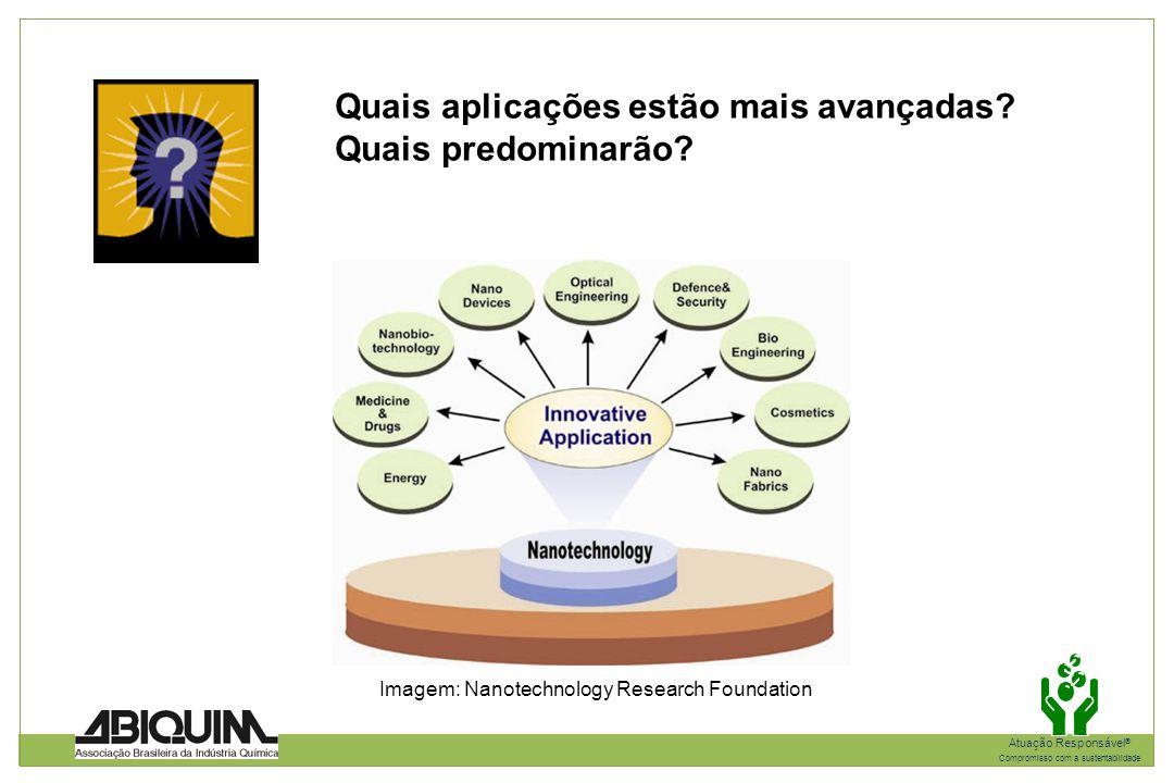 Imagem: Nanotechnology Research Foundation