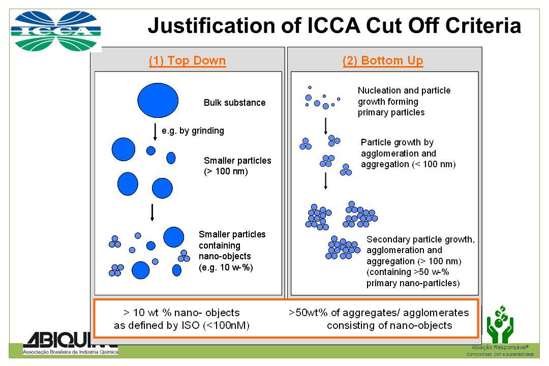 Justification of ICCA Cut Off Criteria