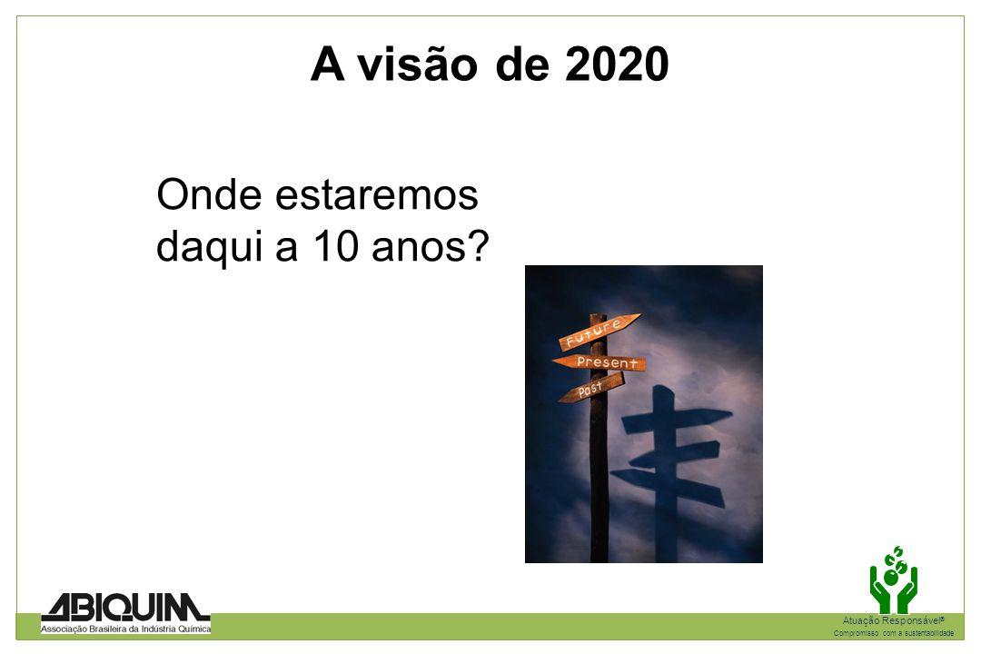 A visão de 2020 Onde estaremos daqui a 10 anos