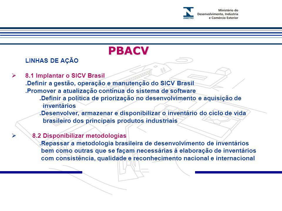PBACV LINHAS DE AÇÃO 8.1 Implantar o SICV Brasil