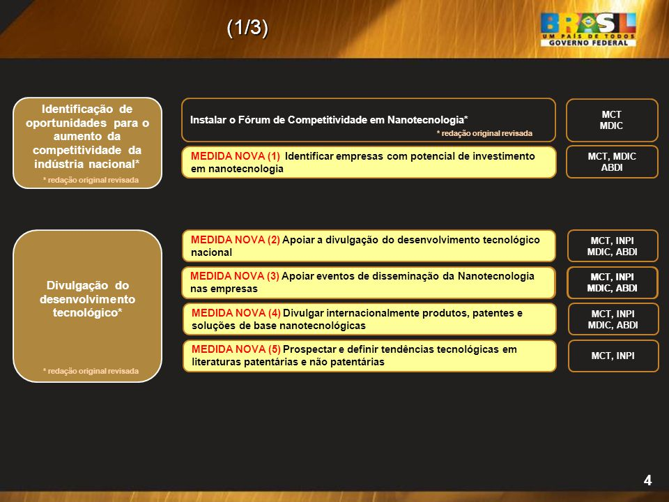 Divulgação do desenvolvimento tecnológico*