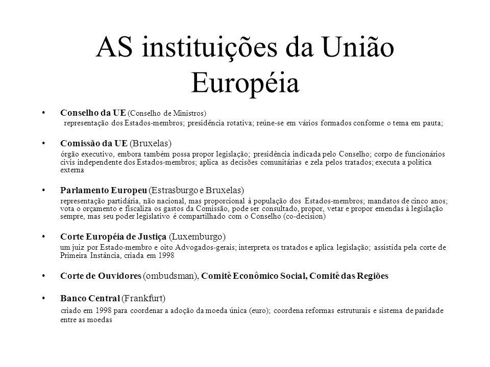 AS instituições da União Européia