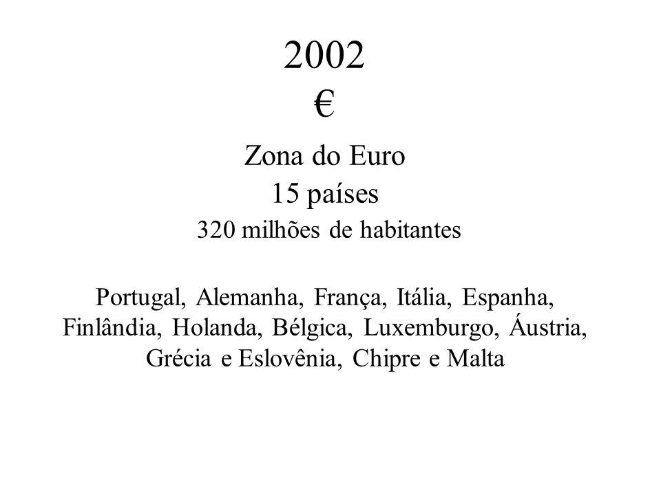 2002 € Zona do Euro 15 países 320 milhões de habitantes Portugal, Alemanha, França, Itália, Espanha, Finlândia, Holanda, Bélgica, Luxemburgo, Áustria, Grécia e Eslovênia, Chipre e Malta