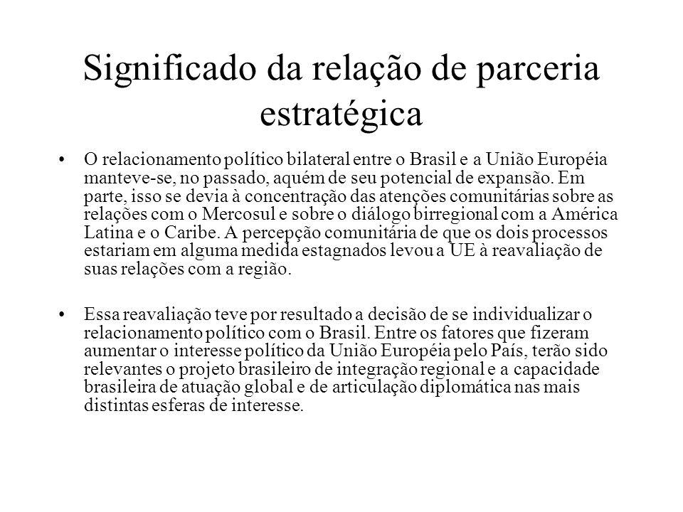 Significado da relação de parceria estratégica