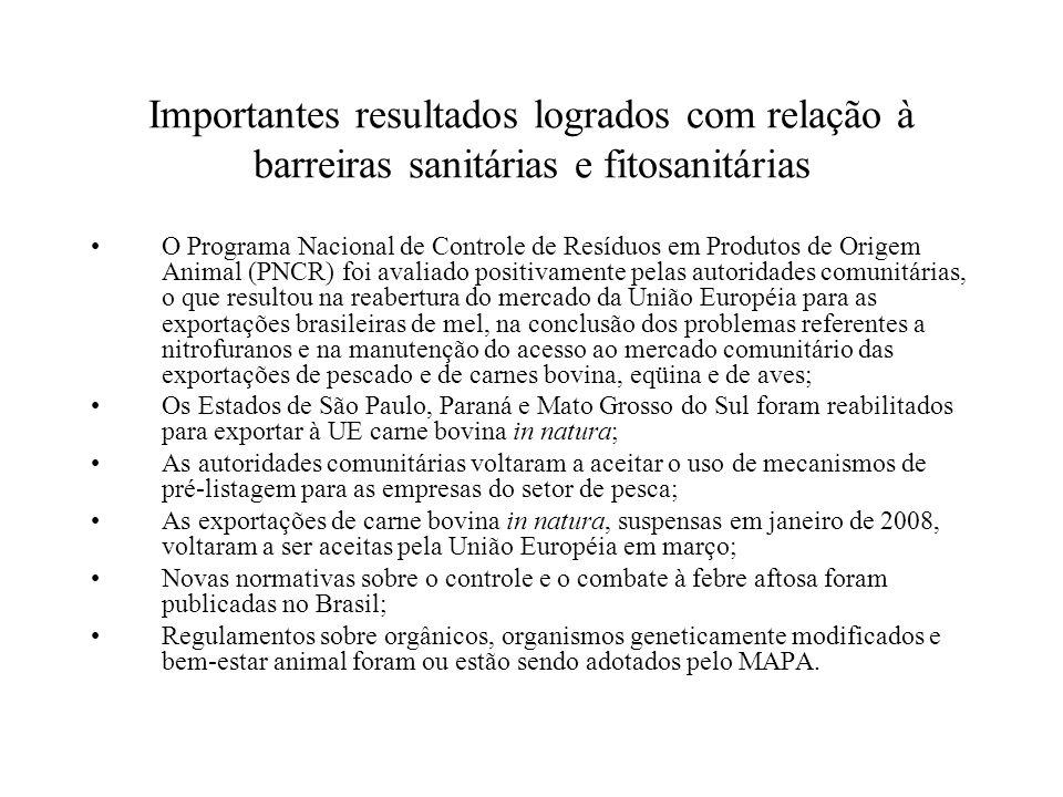 Importantes resultados logrados com relação à barreiras sanitárias e fitosanitárias