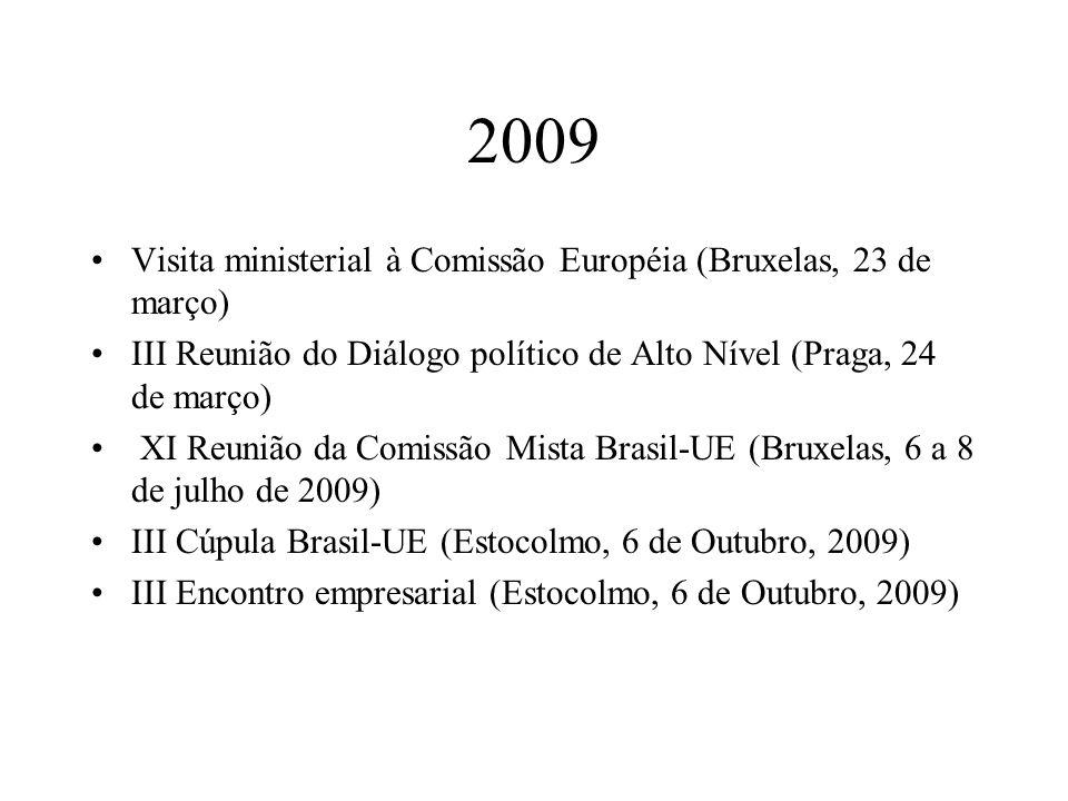 2009 Visita ministerial à Comissão Européia (Bruxelas, 23 de março)