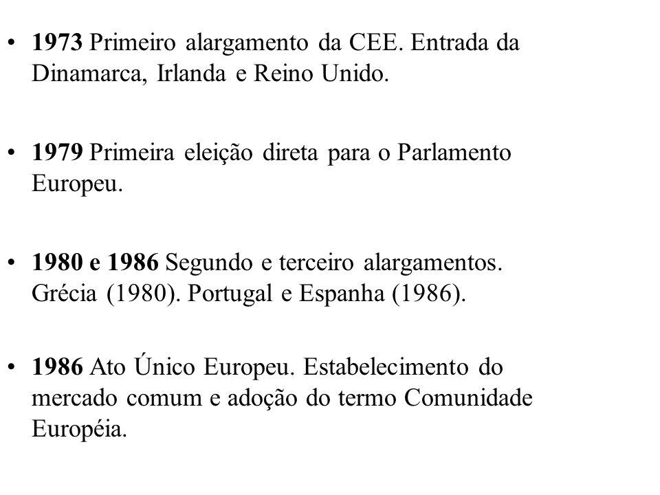 1973 Primeiro alargamento da CEE