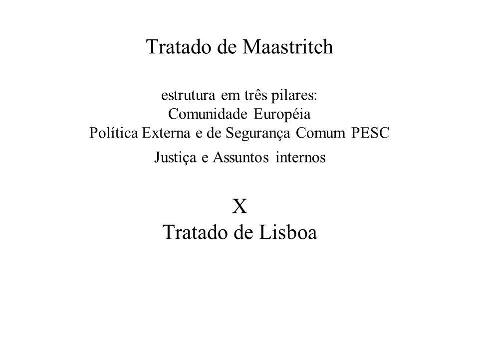 Tratado de Maastritch estrutura em três pilares: Comunidade Européia Política Externa e de Segurança Comum PESC Justiça e Assuntos internos X Tratado de Lisboa