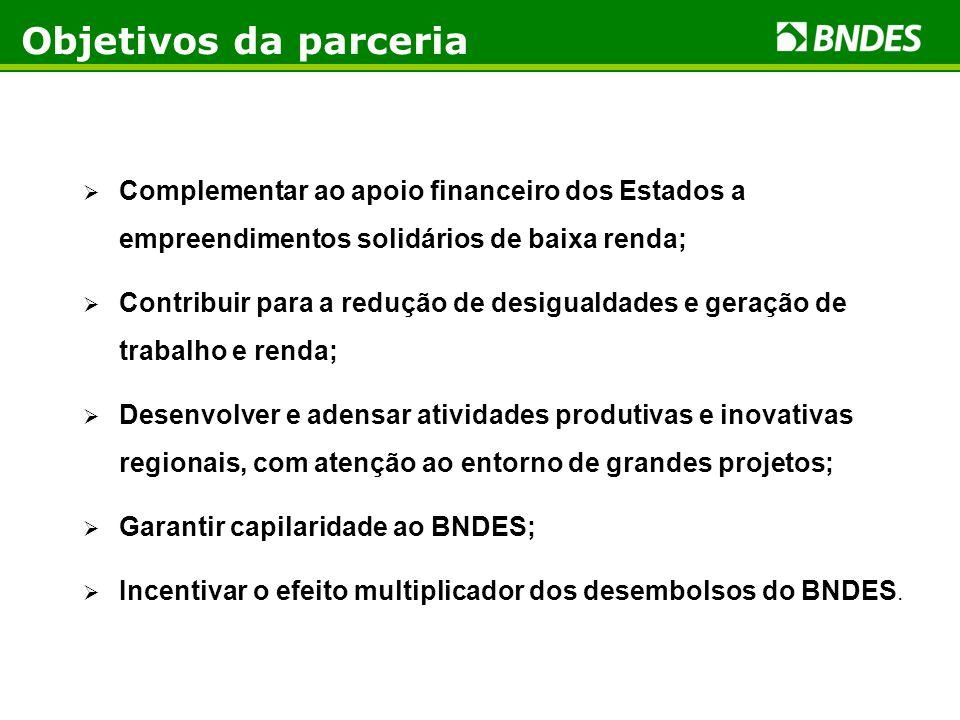Objetivos da parceria Complementar ao apoio financeiro dos Estados a empreendimentos solidários de baixa renda;