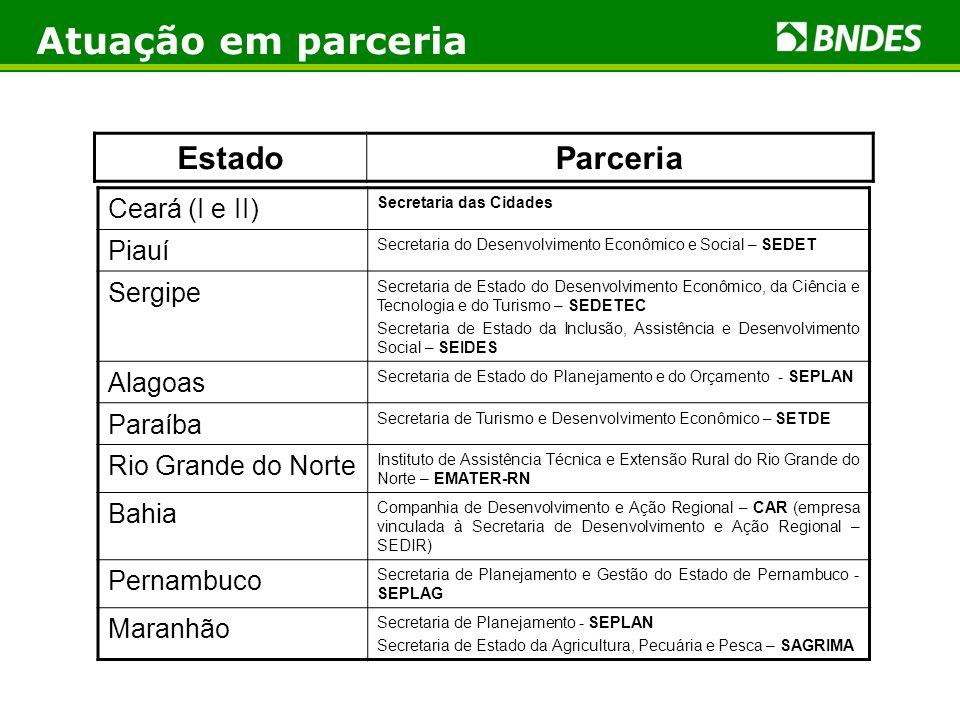 Atuação em parceria Estado Parceria Ceará (I e II) Piauí Sergipe