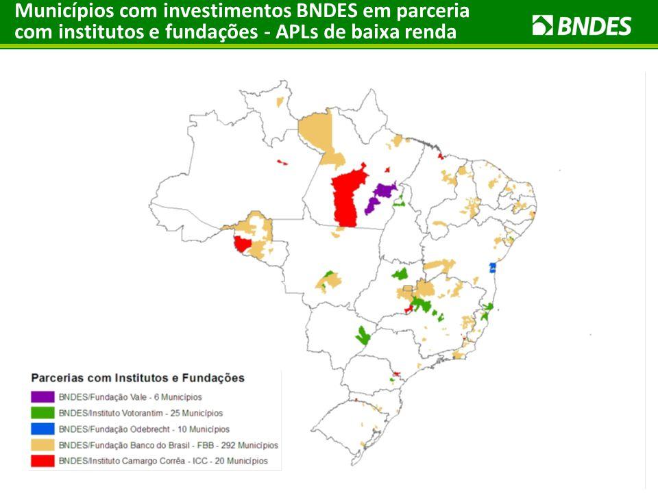 Municípios com investimentos BNDES em parceria com institutos e fundações - APLs de baixa renda
