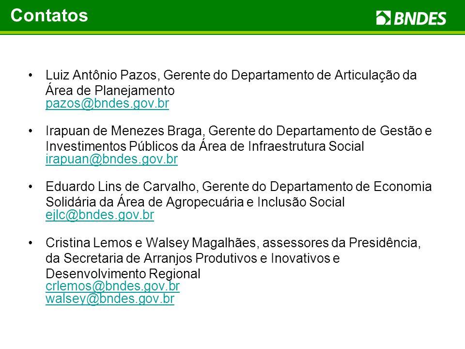 Contatos Luiz Antônio Pazos, Gerente do Departamento de Articulação da Área de Planejamento. pazos@bndes.gov.br.