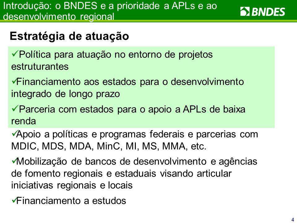 Introdução: o BNDES e a prioridade a APLs e ao desenvolvimento regional